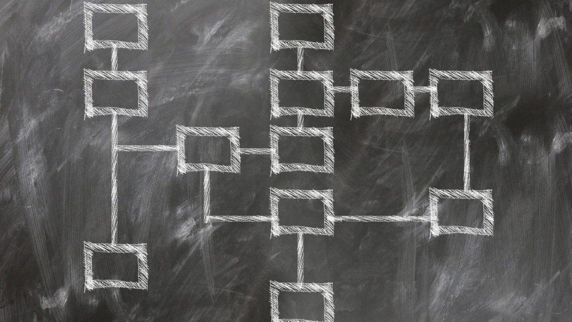 Chalkboard with an organizational flow chart
